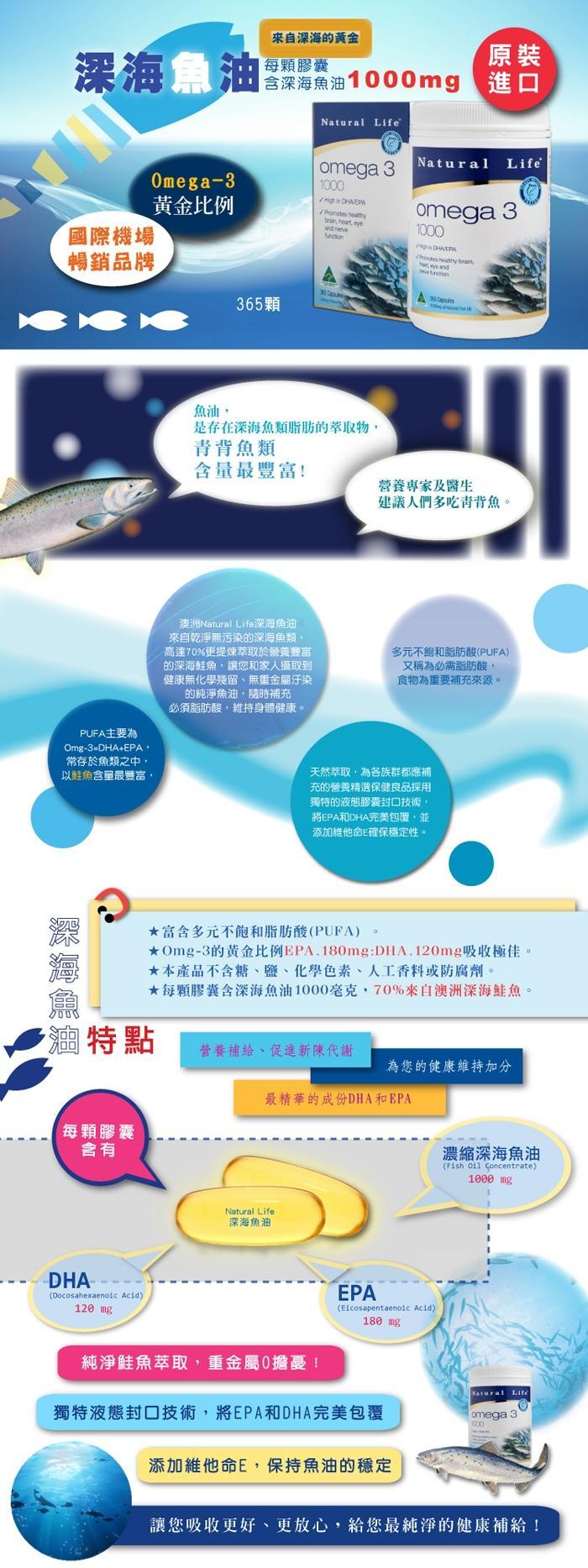 Natural Life-高純度深海魚油1000mg(365粒)產品資訊
