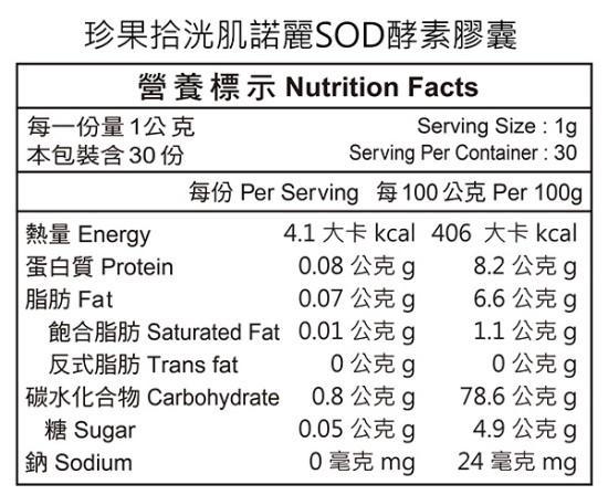 珍果拾洸肌諾麗SOD酵素膠囊(60粒_30天份)成份含量