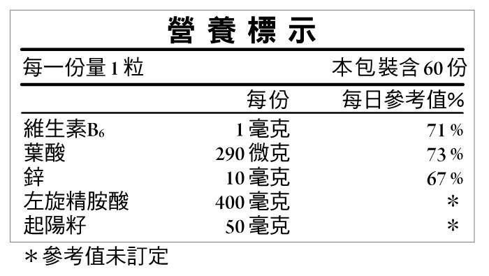 台灣康田 左旋精胺酸+鋅(60粒_20天份)成份含量
