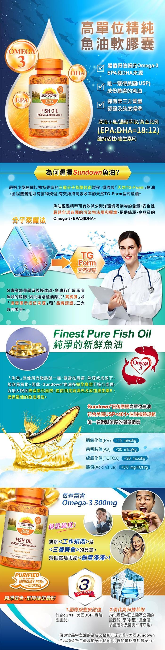 Sundown日落恩賜-高單位精純魚油膠囊食品(72粒X3瓶)優惠組產品資訊