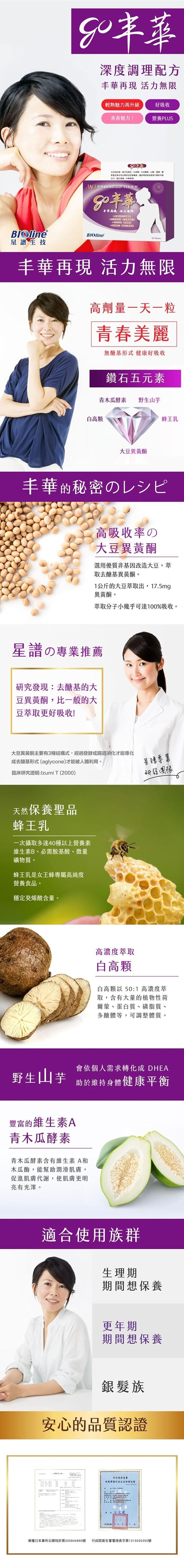 BIOline星譜生技-【寵愛媽咪】Go丰華_精華調理錠+植萃無痕修護霜(優惠組)產品資訊