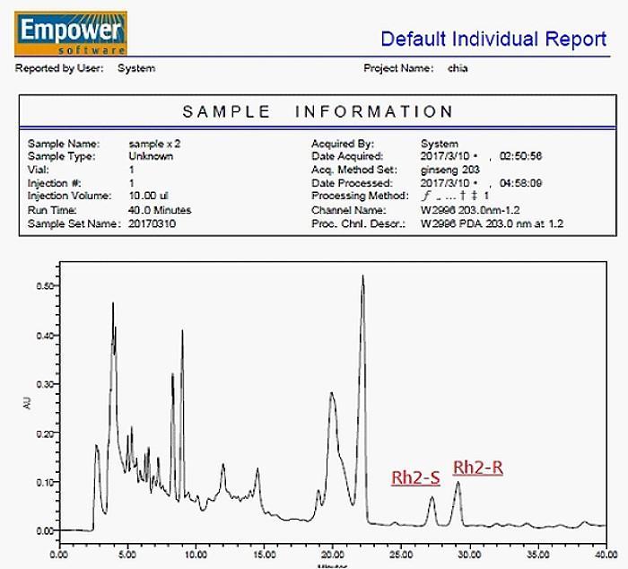 湧鵬生技-人蔘皂苷Rh2(60粒)產品資訊