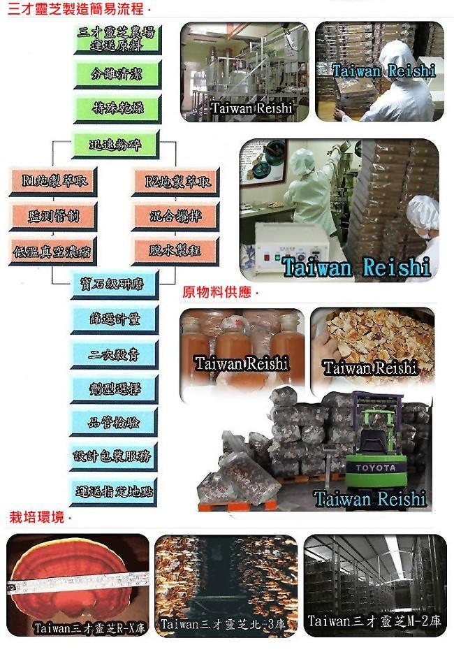 三才靈芝-100%靈芝膠囊(180粒)產品資訊