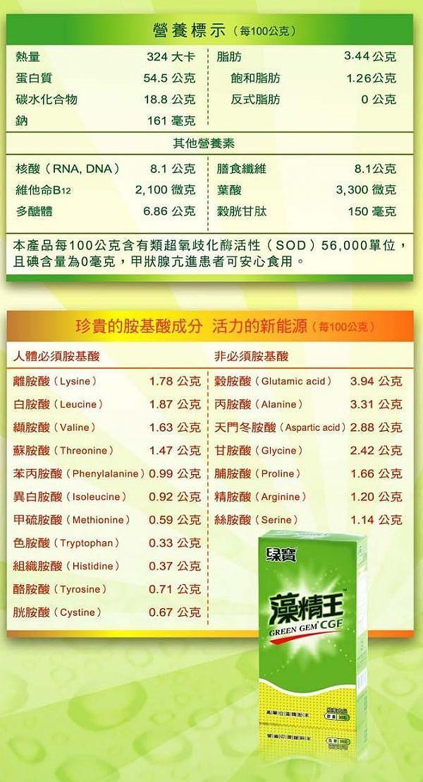 綠寶-藻精王膠囊成份含量