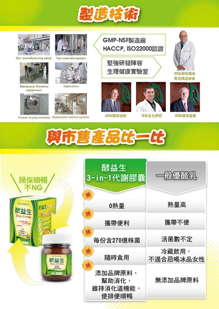 法森活-酵益生3合1代謝膠囊(60顆_30天份)產品資訊
