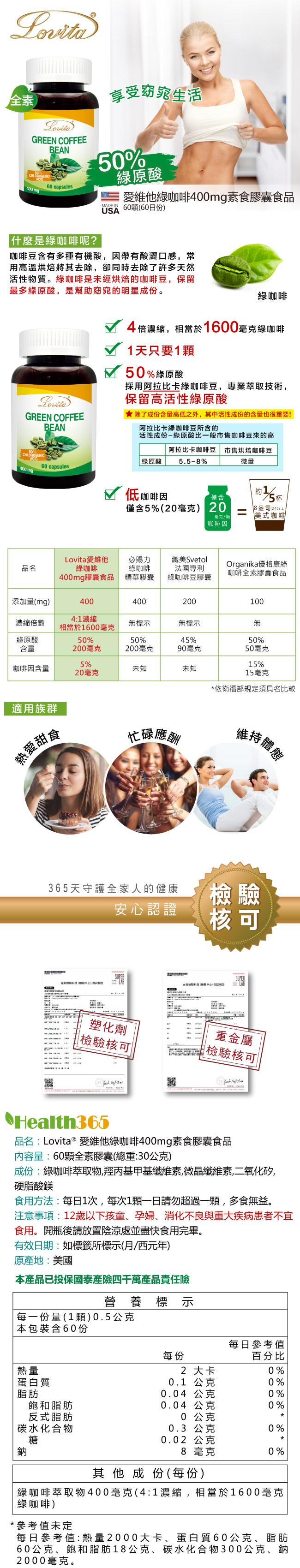 Lovita愛維他-高單位綠咖啡400mg素食膠囊食品(60粒-60天份)產品資訊