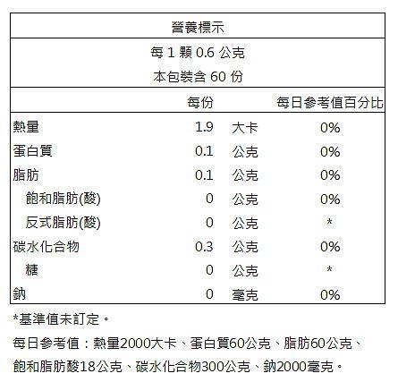 美天健-高濃縮蜂膠膠囊(600毫克X60顆)成份含量