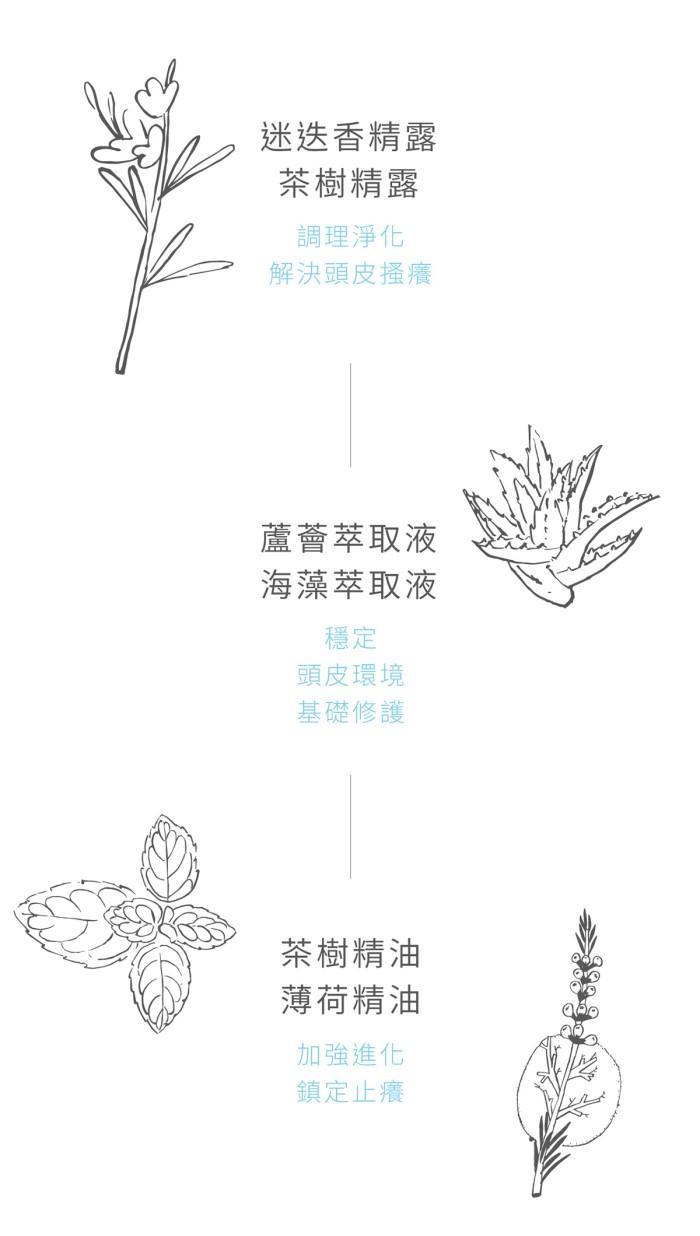 璞草園-賦活頭皮調理露35ml-04
