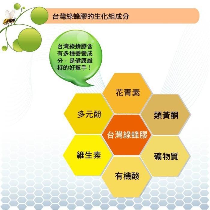 湧鵬生技-台灣綠蜂膠(60粒X6盒)產品資訊