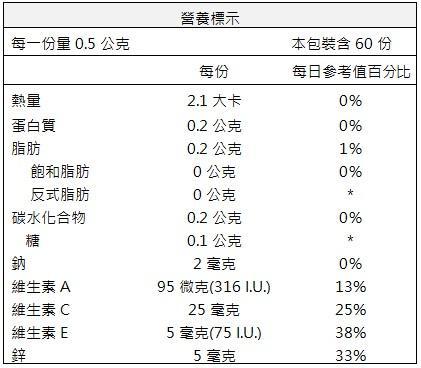 湧鵬生技-台灣綠蜂膠(60粒X3盒)產品資訊