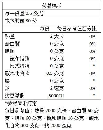 美天健-納豆激酶膠囊(30顆)成份含量