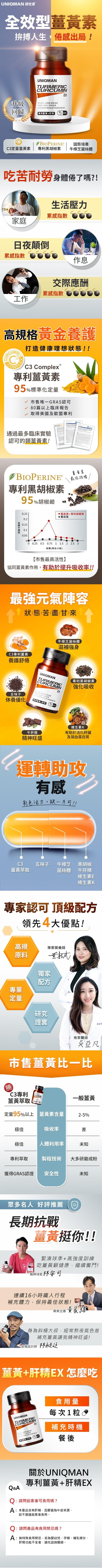 UNIQMAN-薑黃+肝精膠囊食品(60粒/瓶)產品資訊
