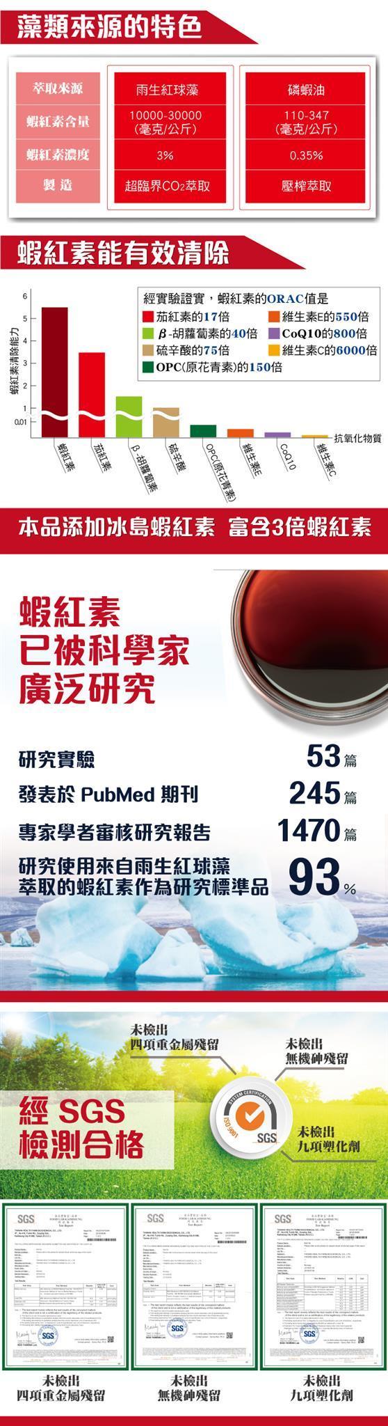 台灣康田-南極磷蝦油(30粒)產品資訊