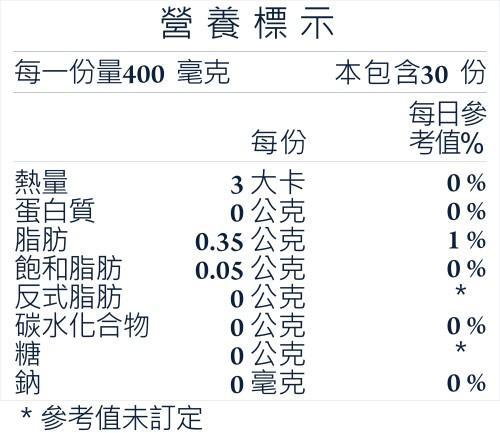 台灣康田-南極磷蝦油(30粒)成份含量