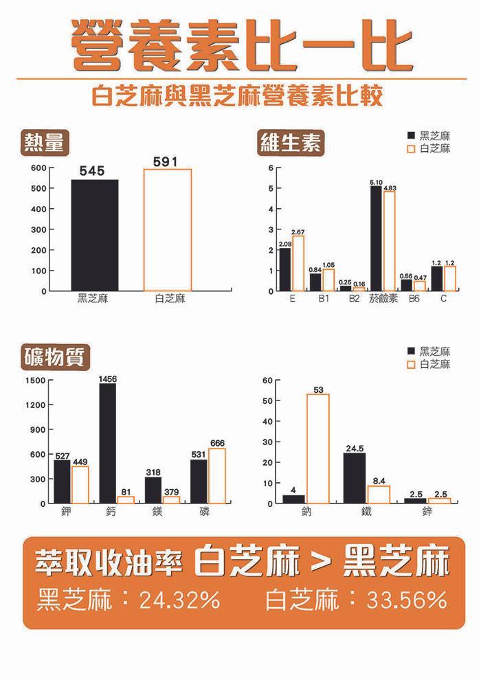 台灣康田-夜舒寧 芝麻素晶漾膠囊(30粒)(2瓶優惠組)產品資訊