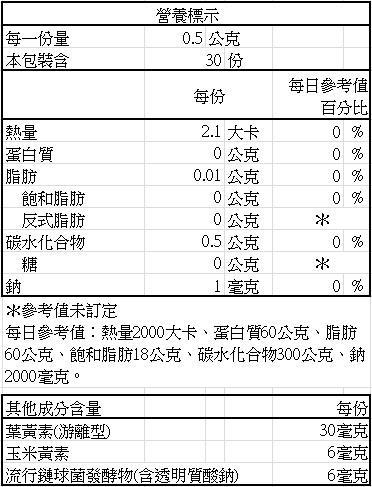 日本味王-30:6:6高濃度金盞花葉黃素晶亮膠囊(游離型+玻尿酸)(30粒)成份含量