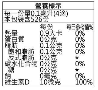 Bronson博爾生-液態陽光維他命D3 (59ml)成份含量