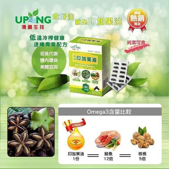 湧鵬生技-純素印加果油(60粒X6盒)產品資訊