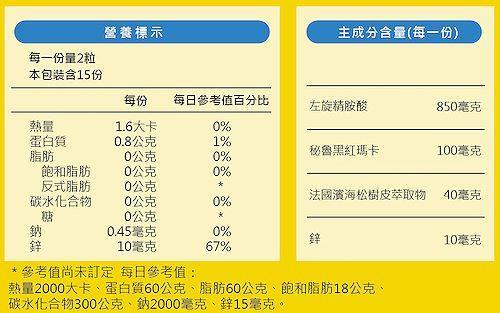 <男性備孕>大黃驕 精胺酸濱海松複方膠囊(30粒)成份含量