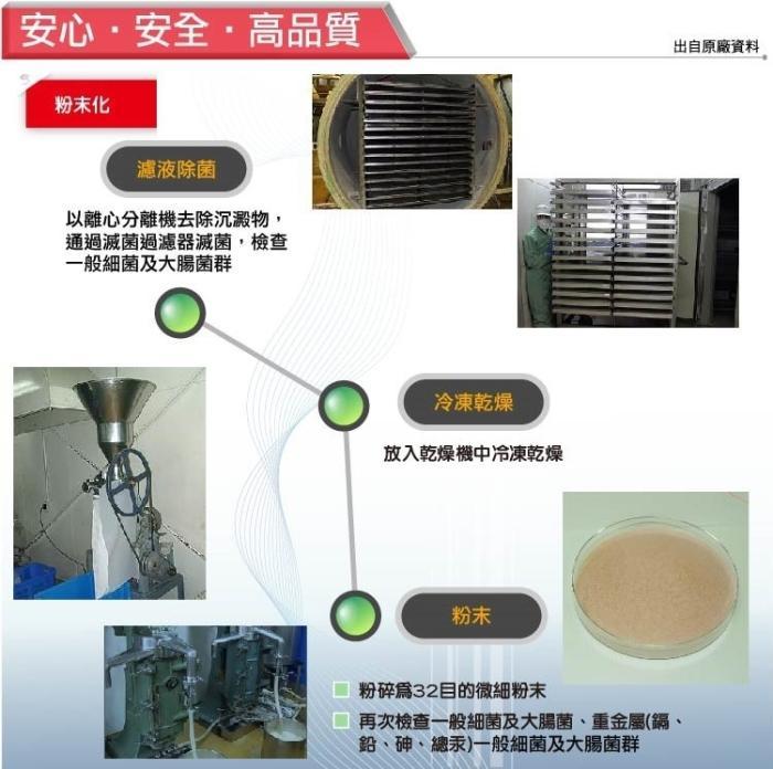 湧鵬生技-日本專利地龍酵素(60粒)產品資訊