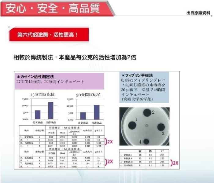 湧鵬生技-日本專利地龍酵素(60粒X3盒)產品資訊