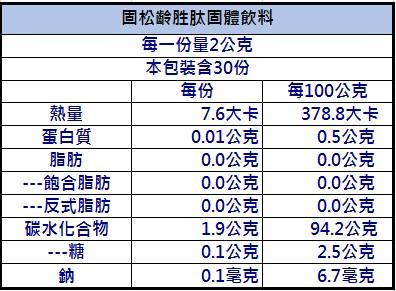 瑞禾-固松齡(固體飲料)(2gX30包)產品資訊