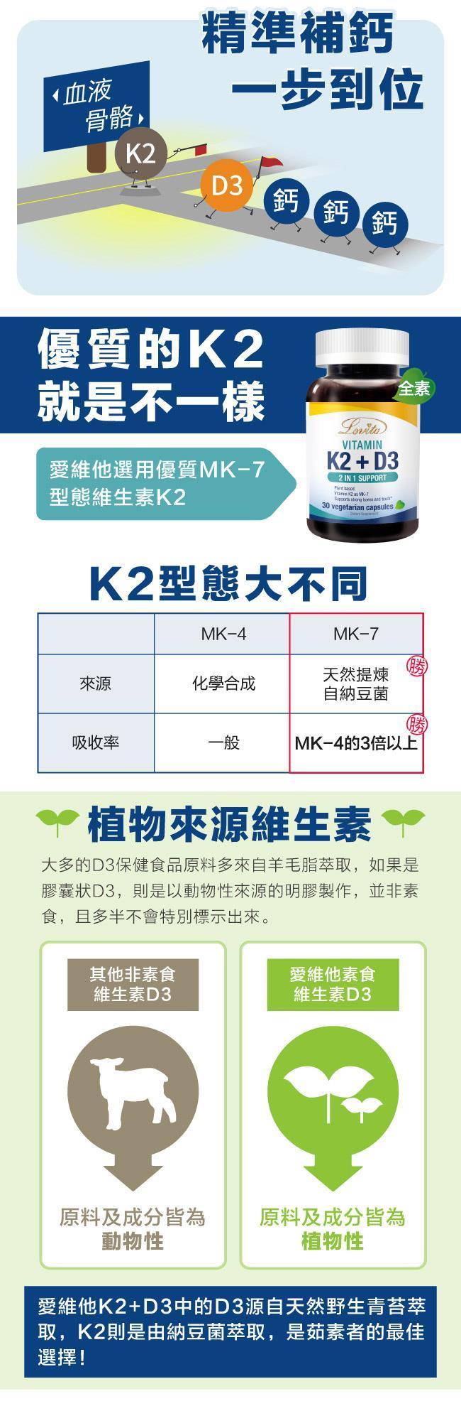 e10908012C愛維他維生素K2+D3素食膠囊