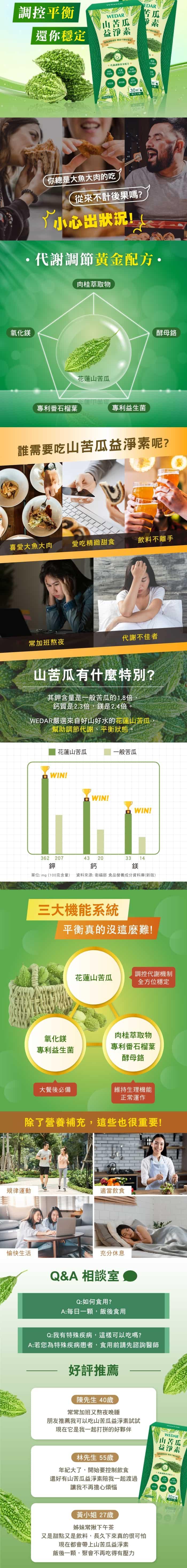 WEDAR薇達-山苦瓜益淨素(30粒X3盒)(共90天份)產品資訊