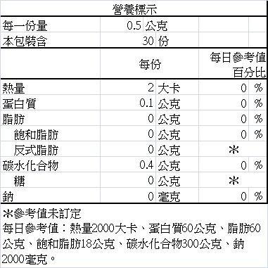 元氣堂-黃金芝麻EX膠囊(30粒)成份含量