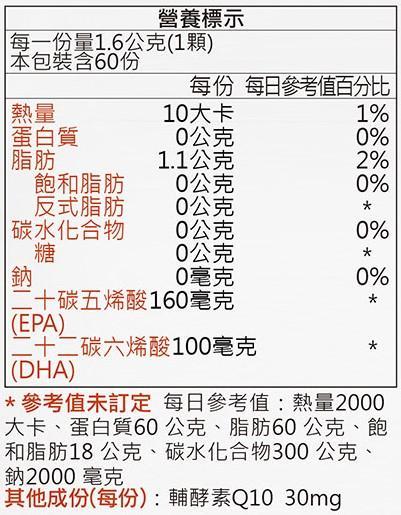 Bronson博爾生-深海濃縮魚油+Q10(60顆)成份含量
