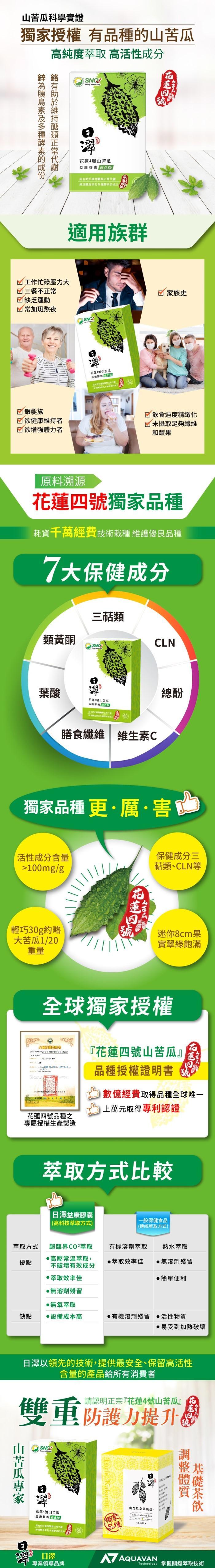 日濢-花蓮4號山苦瓜益康膠囊 強化版(60顆)產品資訊