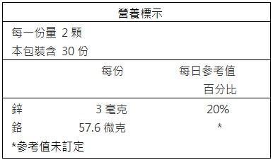 日濢-花蓮4號山苦瓜益康膠囊 強化版(60顆)成份含量