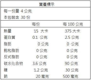 李時珍-活氧甜菜根粉包(30包)成份含量