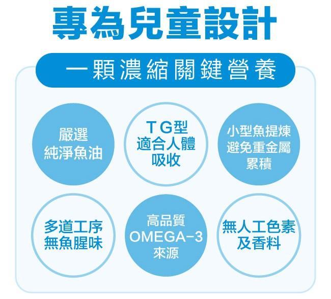 e10912001_03愛維他-兒童魚油(含DHA150mg)軟膠囊