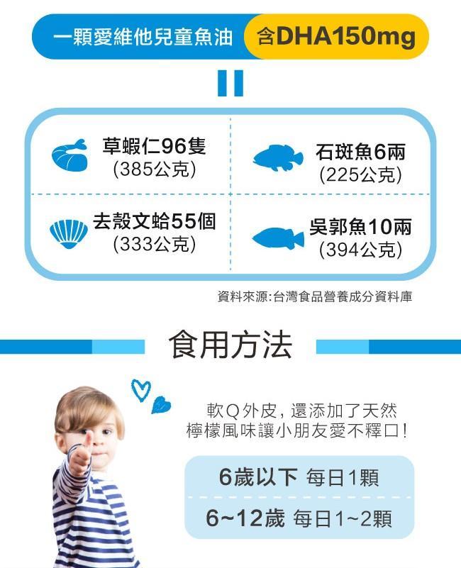 e10912001_06愛維他-兒童魚油(含DHA150mg)軟膠囊