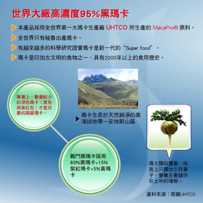 辰鑫生技-戰鬥黑瑪卡(30粒)產品資訊