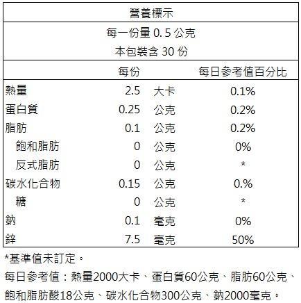 辰鑫生技-戰鬥黑瑪卡(30粒)成份含量