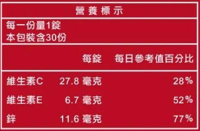 BIOline星譜生技- Go漾妍_紅石榴膠原錠((30錠)(效期~2021/08/02)成份含量
