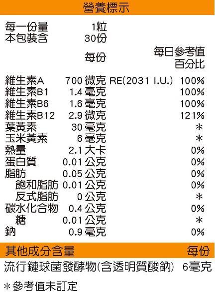 日本味王-金盞花葉黃素膠囊(B群特別版)(30粒)成份含量