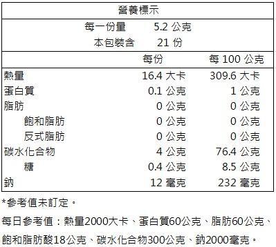 日本味王-暢快人生經典版-乳酸口味(21袋X3盒)優惠組成份含量