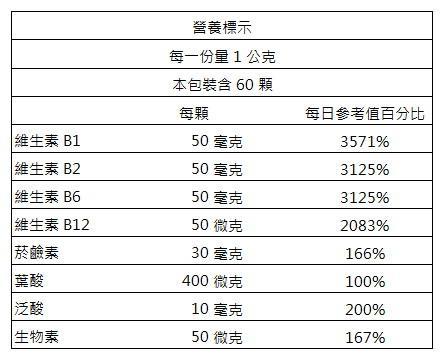 美天健-維他命B50錠(1000mg X 60錠)成份含量