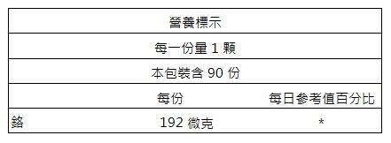 美天健-鉻錠(90錠)成份含量