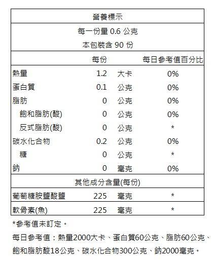 美天健-G軟骨素(葡萄糖胺+軟骨素)(90粒)成份含量