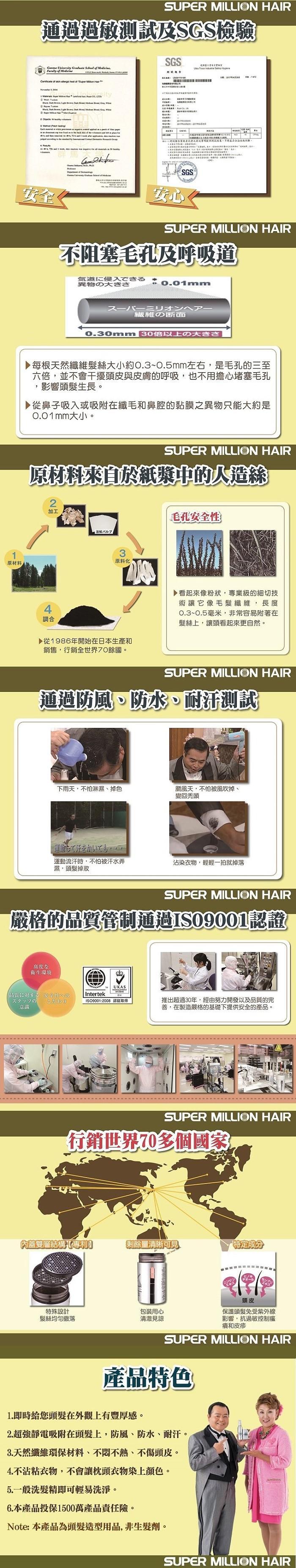 日本SMH-超級神奇天然纖維髮絲(25g)產品資訊