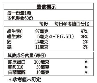 美天健-複方Co-Q10升級配方膠囊(60顆)成份含量
