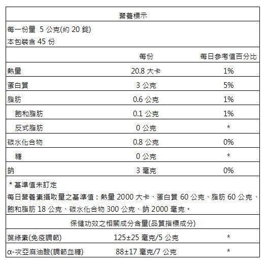 綠寶-綠藻片900錠(小球藻)成份含量