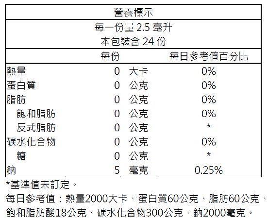CMD 大鹽湖寶礦益(礦物質微量元素濃縮液)60ml成份含量