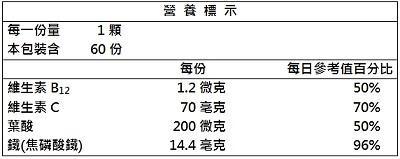 素天堂-紅潤鐵複方膠囊(鐵+葉酸+維生素B12)(60顆X2瓶)成份含量