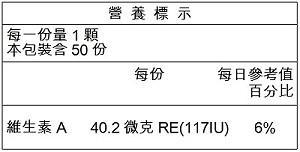 素天堂-高效專利金盞花萃取物(含葉黃素)膠囊營養標示。